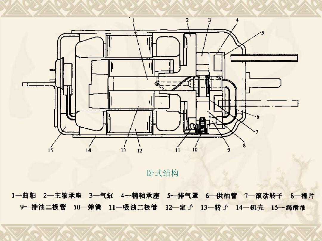螺杆式压缩机 压缩机故障 压缩机设计 离心式制冷压缩机 往复式制冷压图片