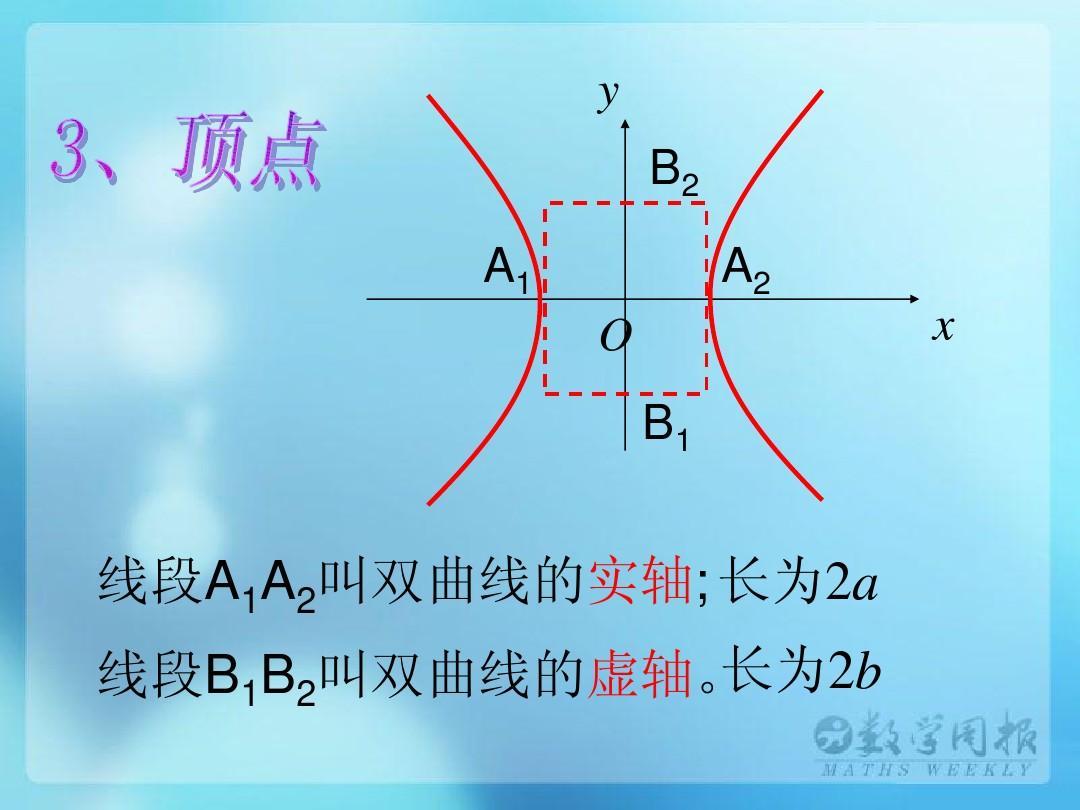 双曲线的简单性质ppt