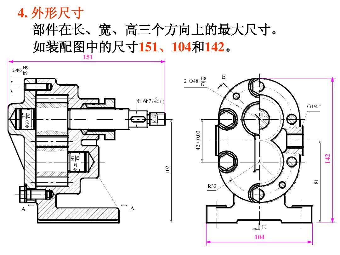 齿轮泵装配图和零件图ppt图片