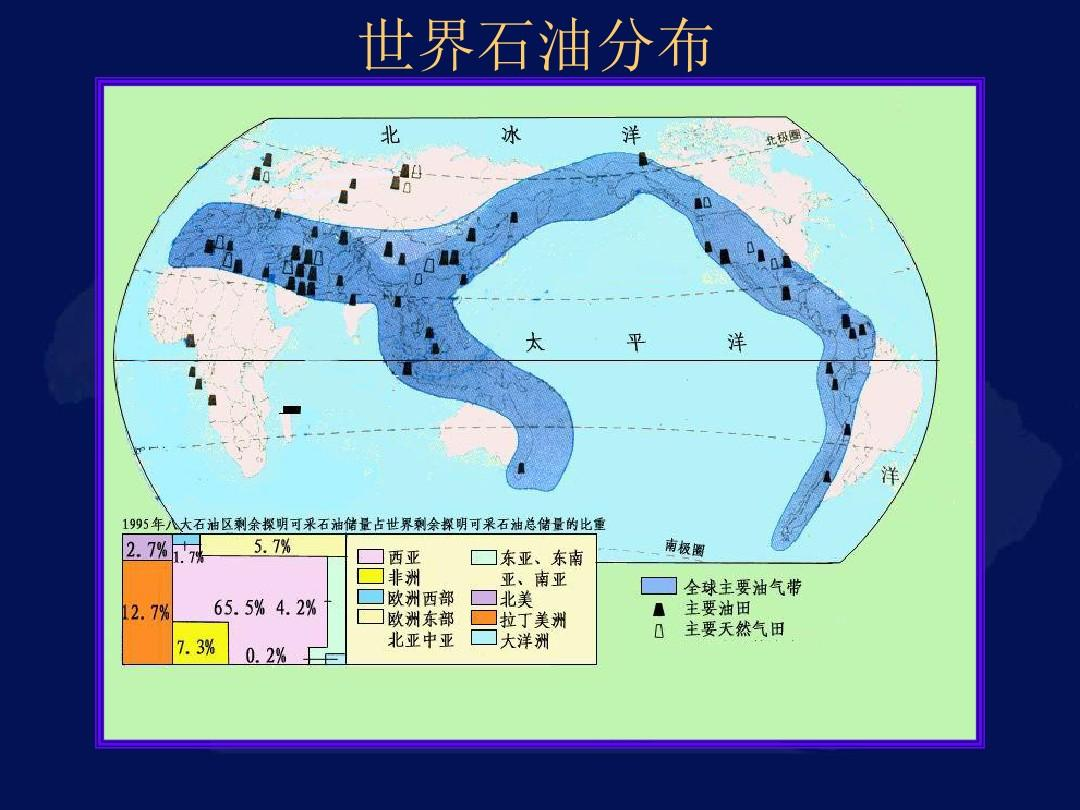 世界石油分布图片