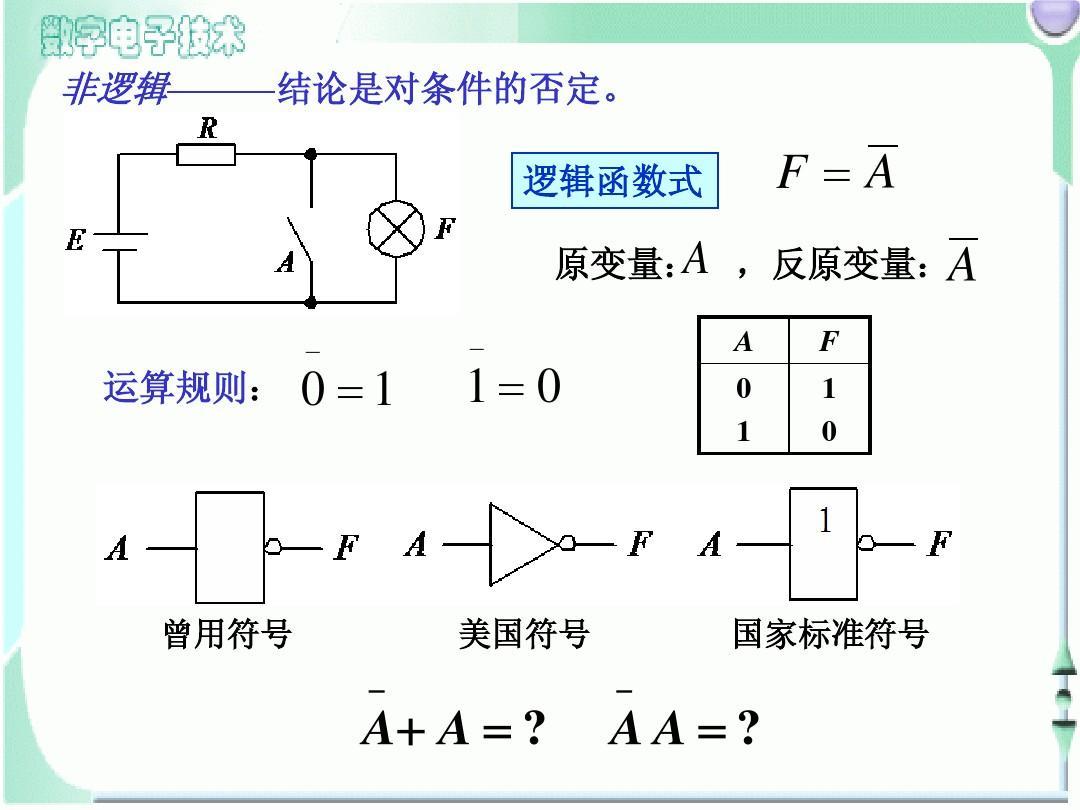 无忧文档 所有分类 自然科学 数学 ch11基本逻辑运算,布尔代数ppt图片