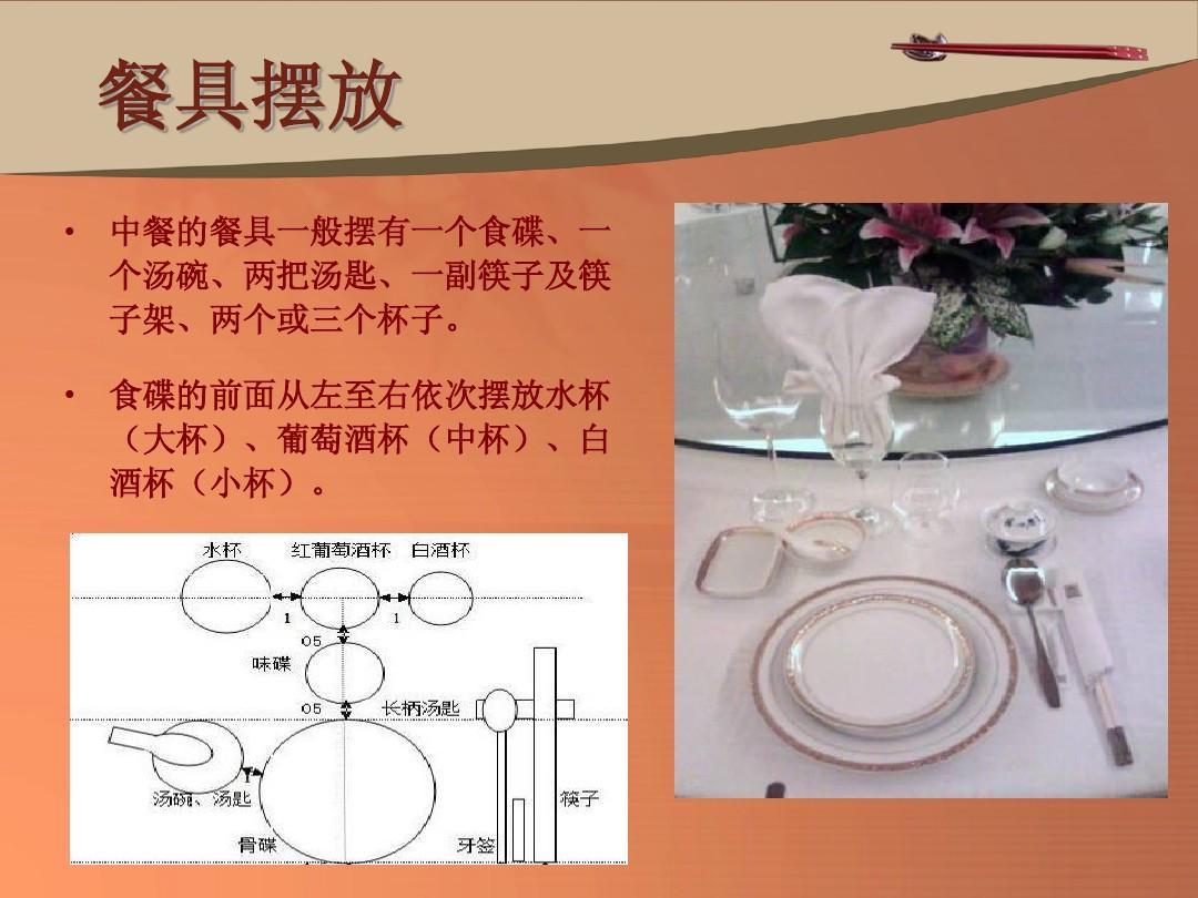 中餐餐具礼仪_中餐餐具使用礼仪PPT_word文档在线阅读与下载_免费文档