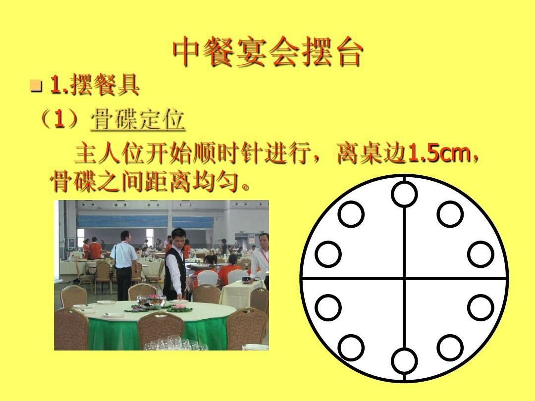 中餐宴会摆台讲课微型课ppt图片