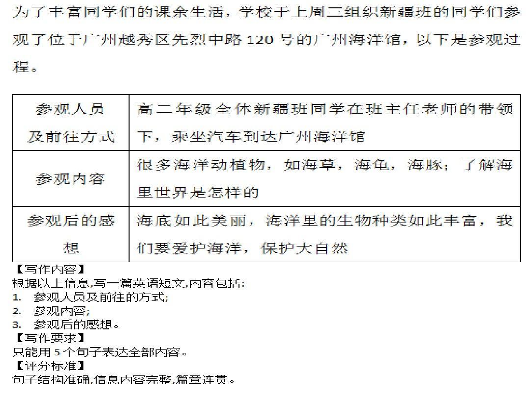 写作基础高中排名教案活动芭活动类基础心理活动趣味英语广杨浦写作上海作文图片