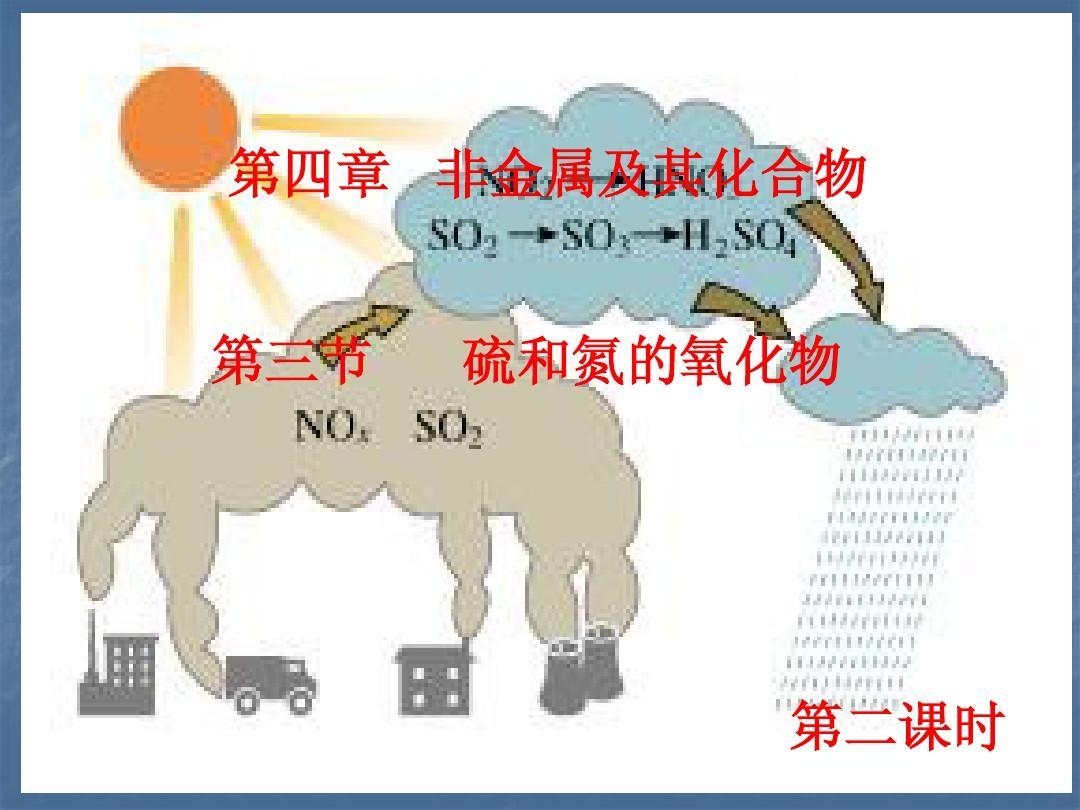 【化学】4.3《硫和氮的氧化物-课时2》课件(新人教版必修1)PPT