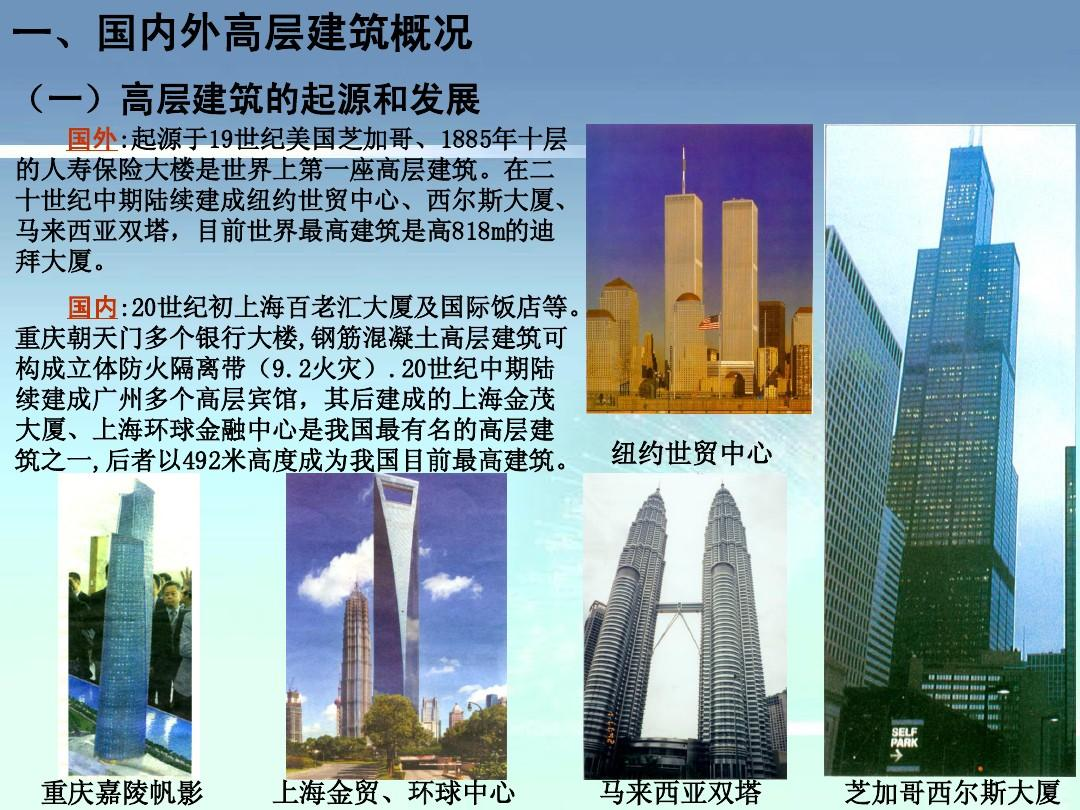 国内外高层建筑及发展设计防火概论PPT名片设计中的构成要素图片