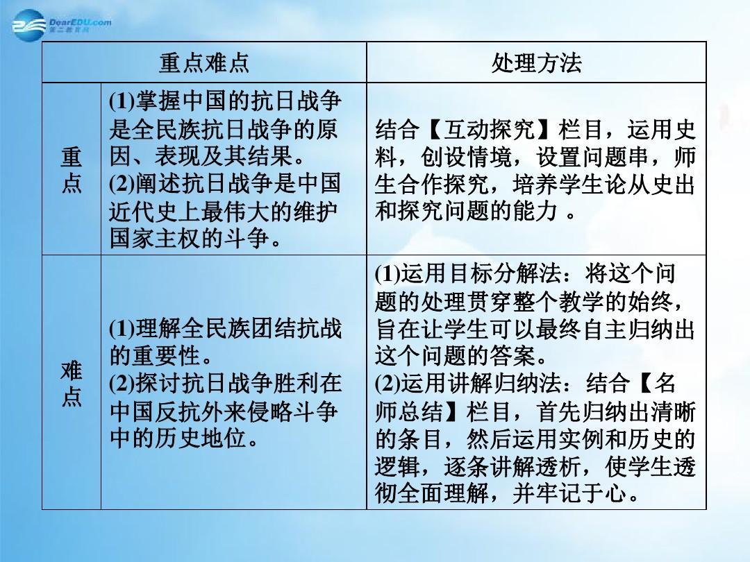 3伟大的抗日战争必修备课人民课件版同步1ppt广西师范大学网络教学图片