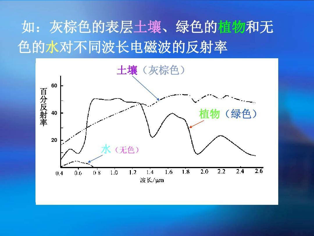 中国科技大学5-环境监测新技术导论(tppt熊猫的梦课后反思图片