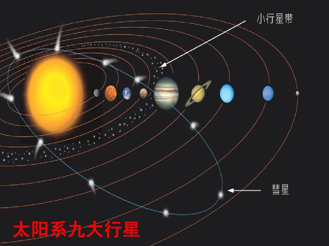 太阳系九大行星 ppt图片