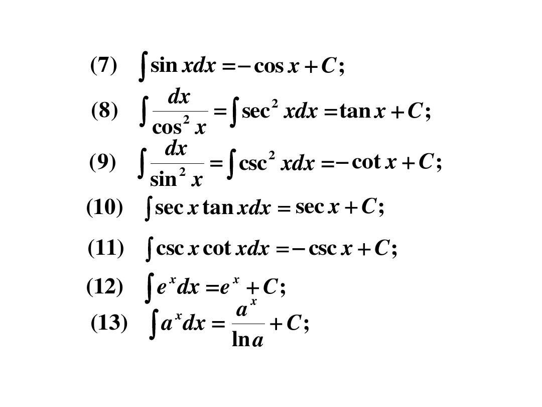 高等数学上常用公式定理ppt图片