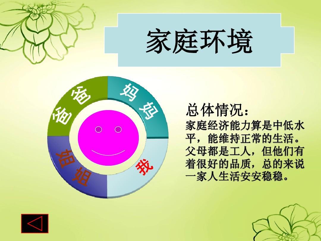 大学生职业规划书ppt展示图片