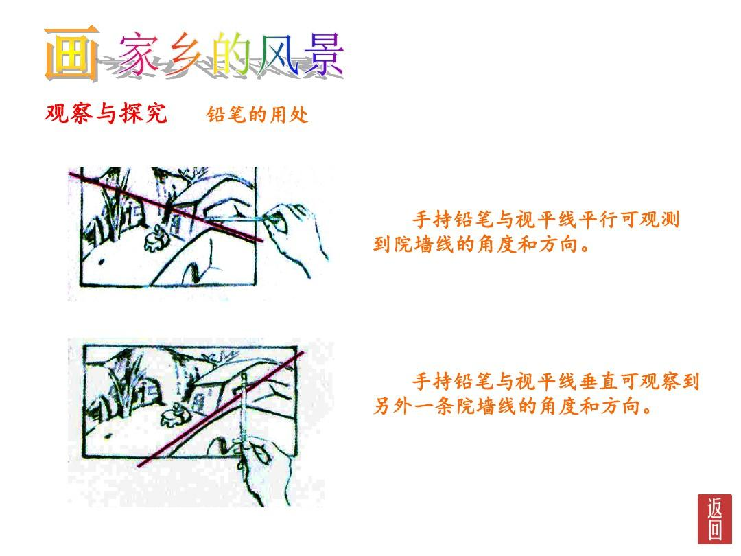 七年级下册湘版美术第一课画家乡的风景ppt图片