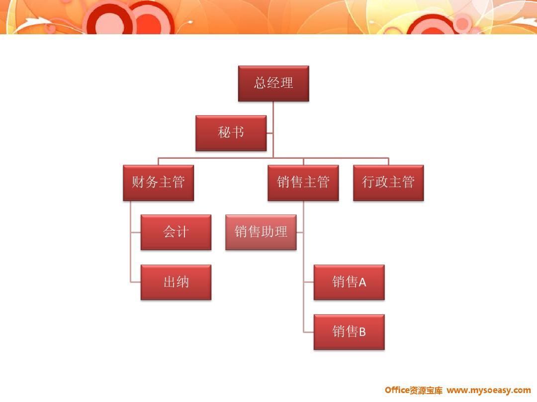 ppt流程图-层次结构图图片