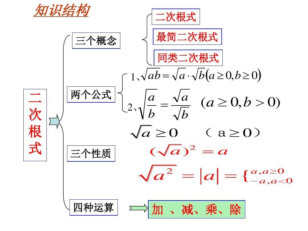 最新人教版数学中考第一轮复习课件第二讲 二次根式答案ppt图片