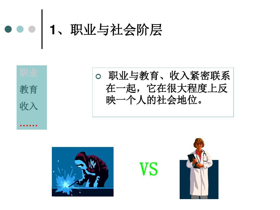 消费者行为学ppt_消费者行为学_第9讲社会阶层与消费者购买行为ppt