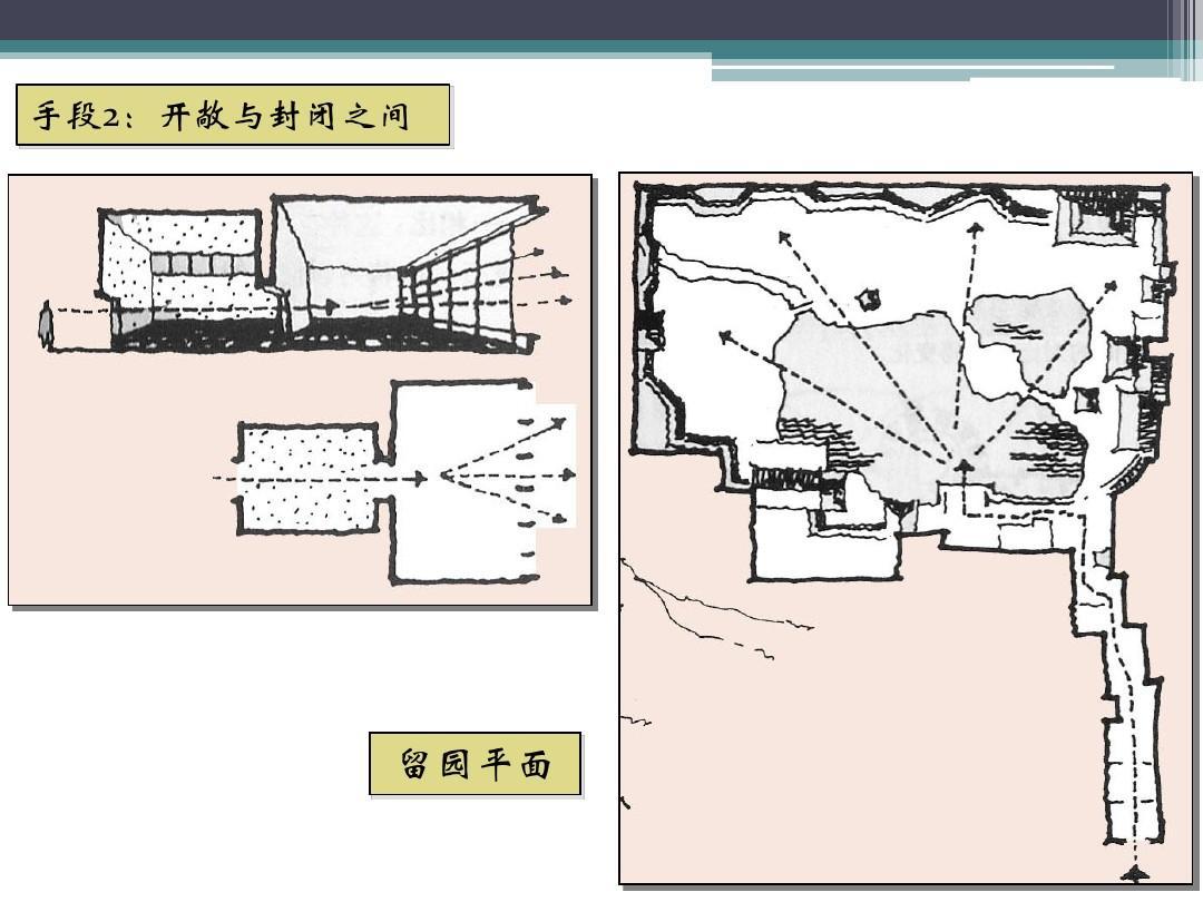 你可喜欢建筑原理分析空间功建筑空间组合建筑设计酒店建筑室内设计微课模板图片