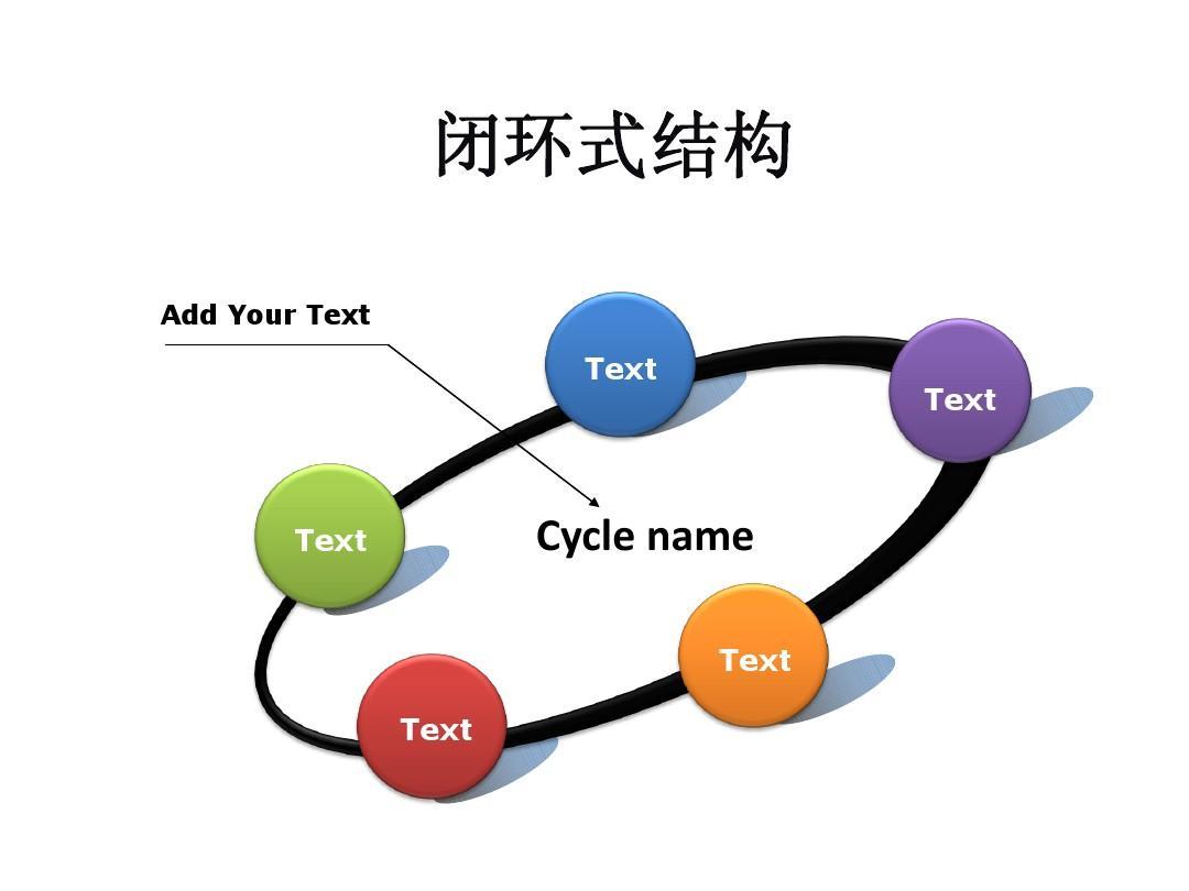 闭环式结构 add your text图片