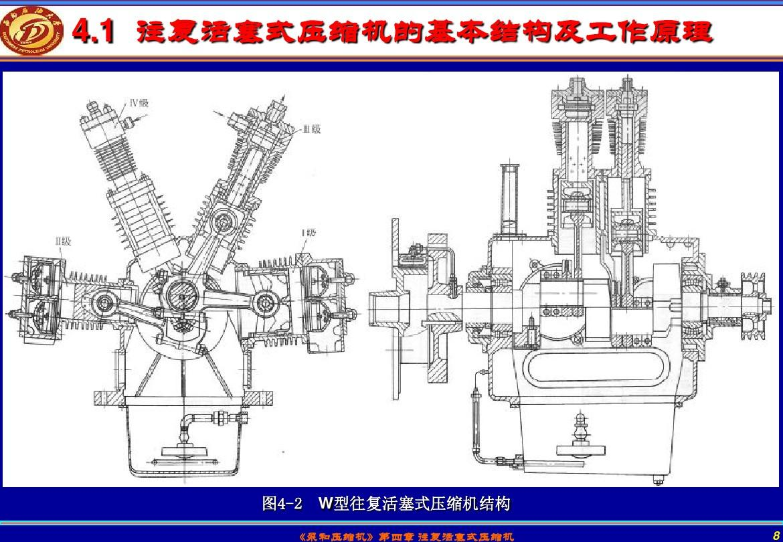 1 往复活塞式压缩机的基本结构及工作原理 图4-2 第8页 (共101页,当前图片