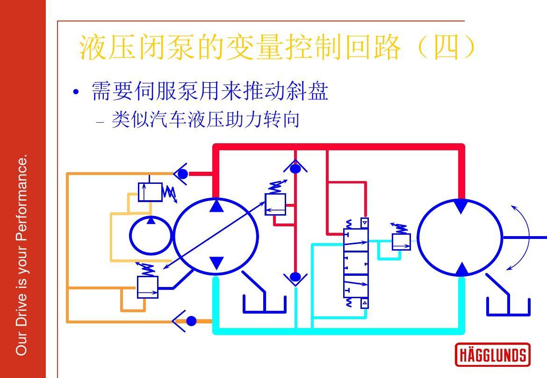赫格隆液压系统基本工作原理介绍ppt图片
