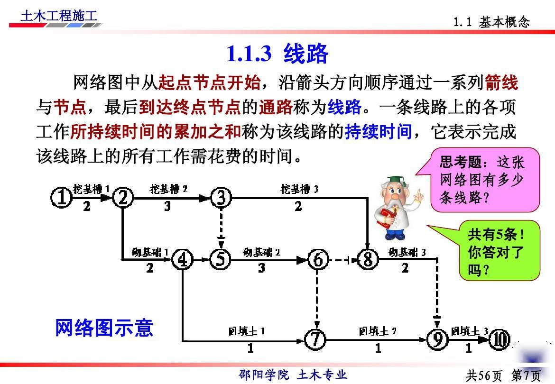 网络计划技术()第一节概述(组图)