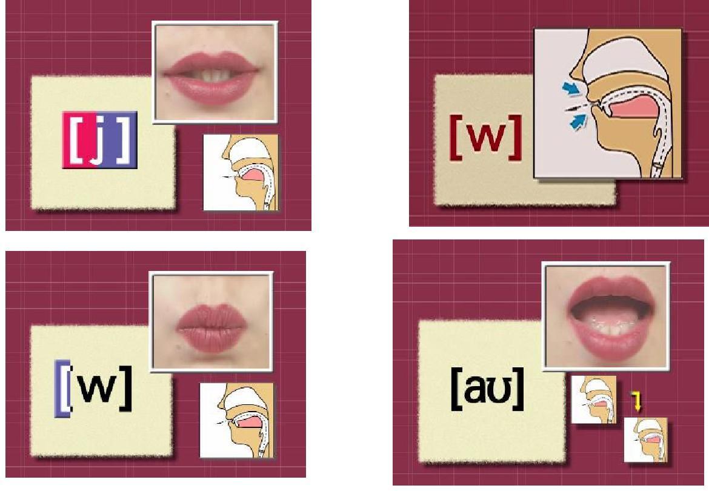 国际音标发音口型ppt图片