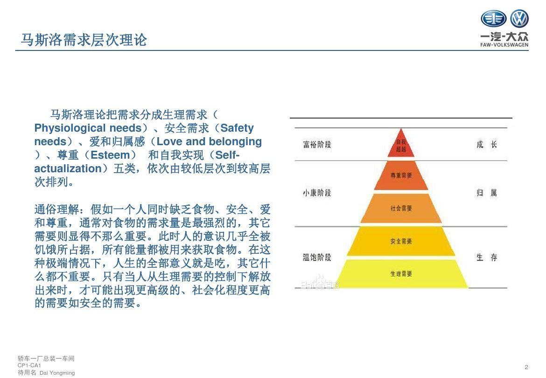 马斯洛老师课件需求ppt理论的黄洁洵奥东初级层次图片