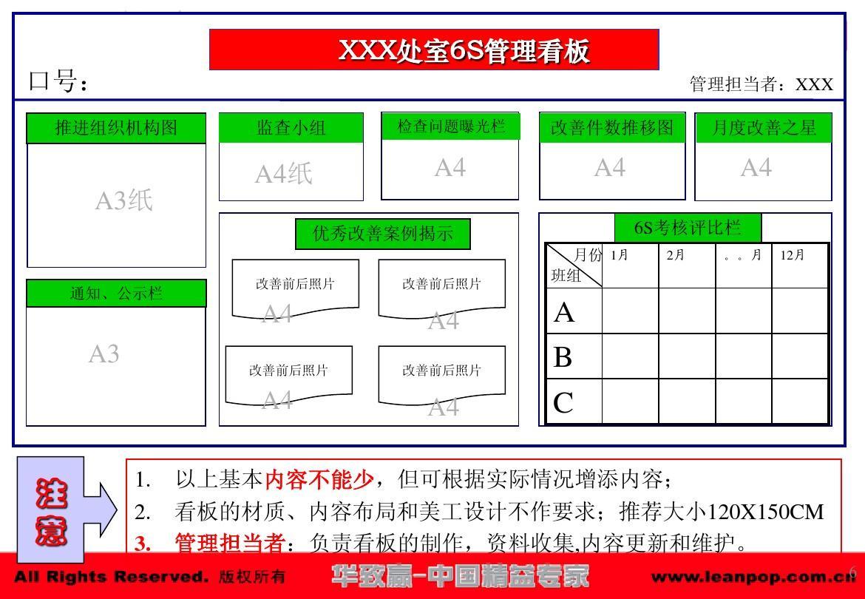 无忧文档 所有分类 经管营销 生产/经营管理 6s改善管理看板制作实例图片