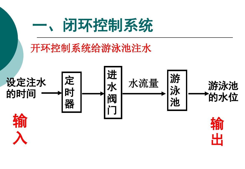 经管营销 生产/经营管理 三《闭环控制系统的干扰与反馈》ppt  一图片