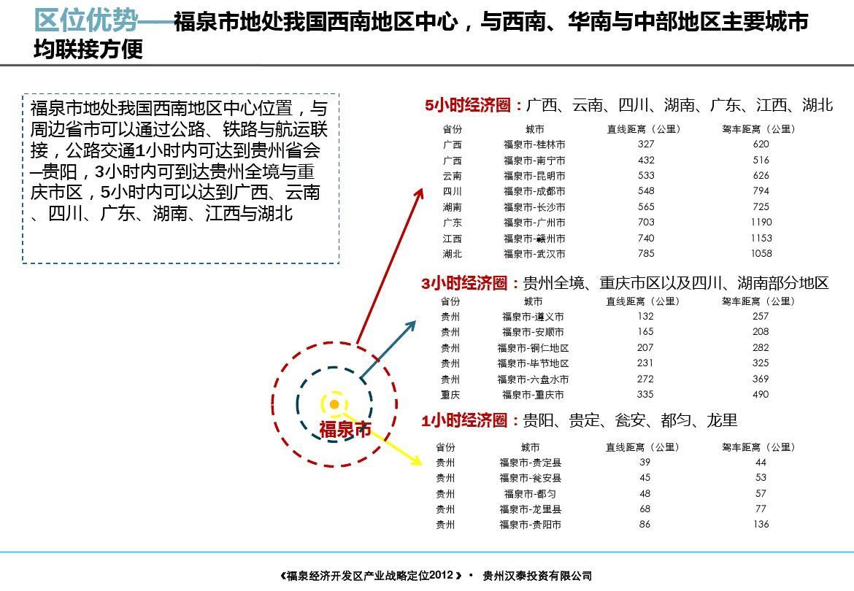 艺术墙囹�a_福泉经济开发区产 业发展战略定位ppt