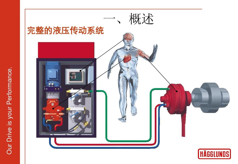 完整的液压传动系统 第1页 (共25页,当前第1页) 你可能喜欢 液压图解图片