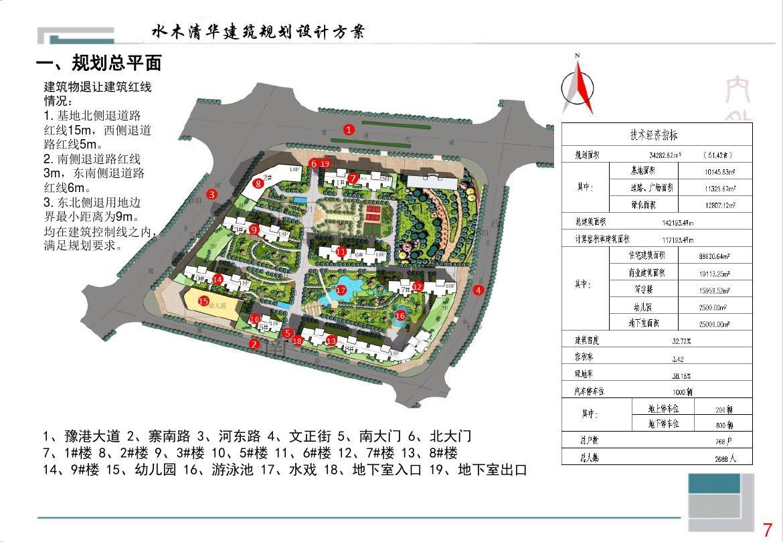 某小区规划建筑设计方案文本ppt图片