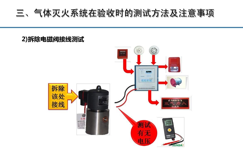 七氟丙烷气体灭火机械ppt济南系统黑马设计研究中心图片