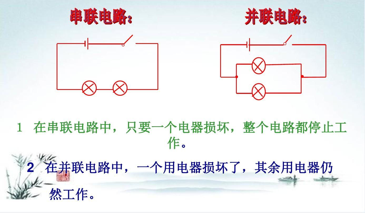 3连接串联和并联电路(1)(沪科图片