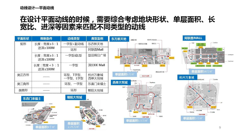 幼儿园中班案例分析_停车场设计ppt_停车场设计ppt分享展示