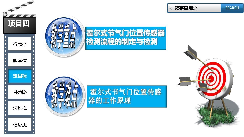 广东省创新杯说课大赛汽修类一等奖作品:《节气门位置传感器的故障图片