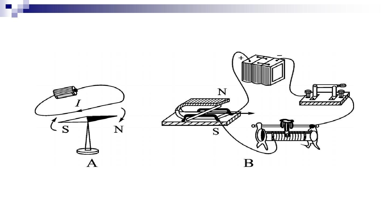 九課件年級全冊v課件二作文答案(新版)物理教版世界ppt初中外面磁學的的新人圖片