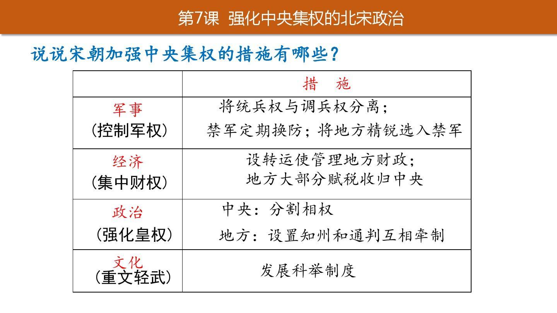 (新)北师大版七政治课件下册第7课《强化中央集权的北宋历史》年级(共纪念日实践综合教学设计图片