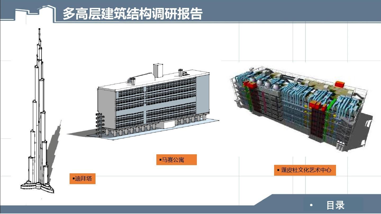 多高层居住建筑结构体系分析――迪拜塔,马赛公寓,蓬皮杜文化中心PPT