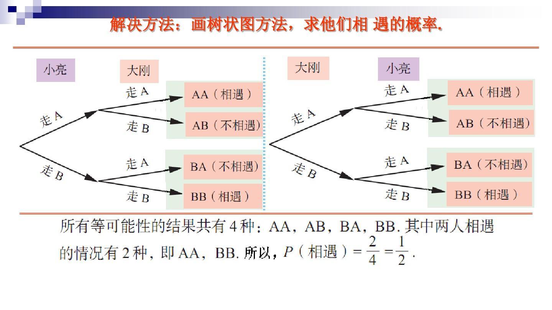 九年级数学下册6.7利用树状图和列表计算概率课件(新版)青岛版ppt图片