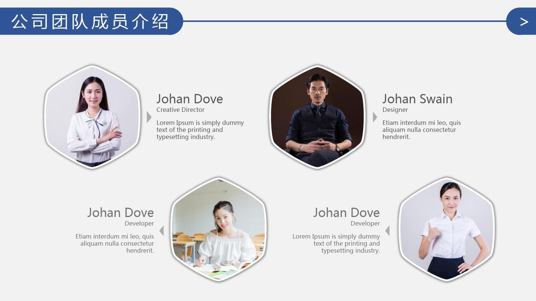 人物介绍_商务企业团队成员人物介绍ppt模板