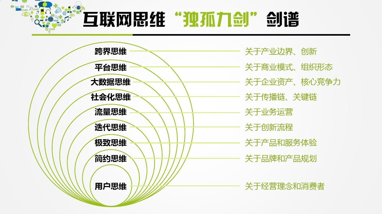 互联网思维-赵大伟ppt图片