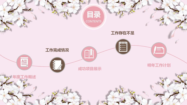 【精选】文艺小清新年终总结述职报告商务动态ppt模板