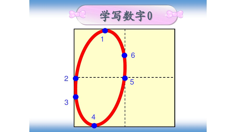 田字格-数字书写-动态ppt图片