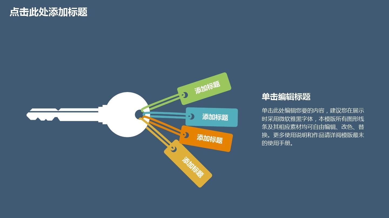 方案 商业计划 [专业推荐]2016年互联网电商创业项目商业计划书ppt图片