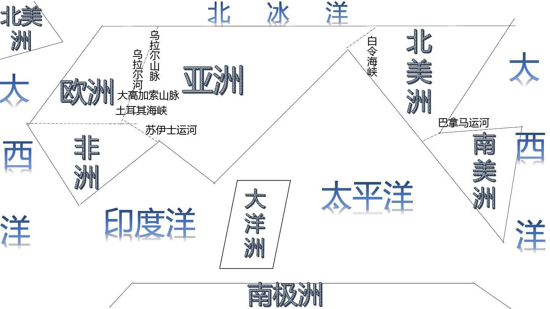 海峡运河_七大洲四大洋 及 重要分界线分布图_word文档在线阅读与下载_文档网