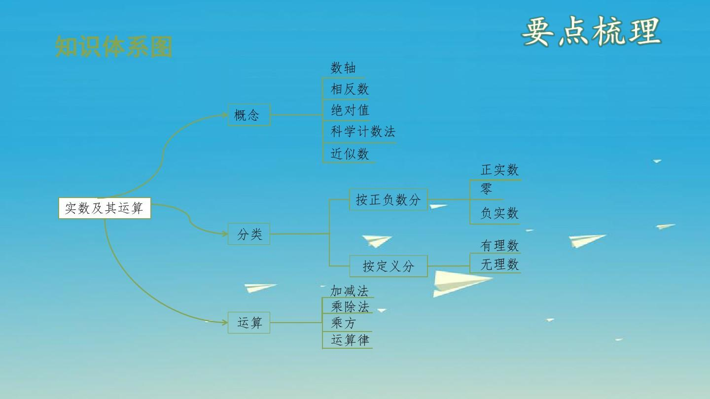 pk中考安徽初中2017中考数学复习第一实数数与式第1课时单元及其运算变地区号不等式图片