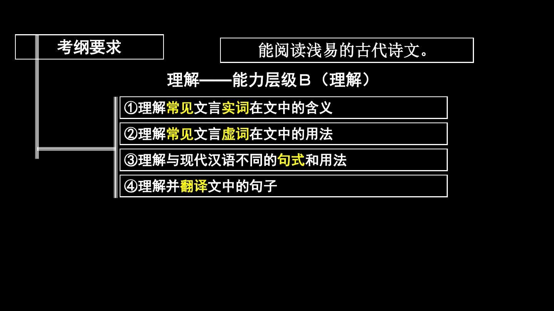句式版语文高中v句式三维言文课件讲解ppt人教五文坐标系视频高中图片
