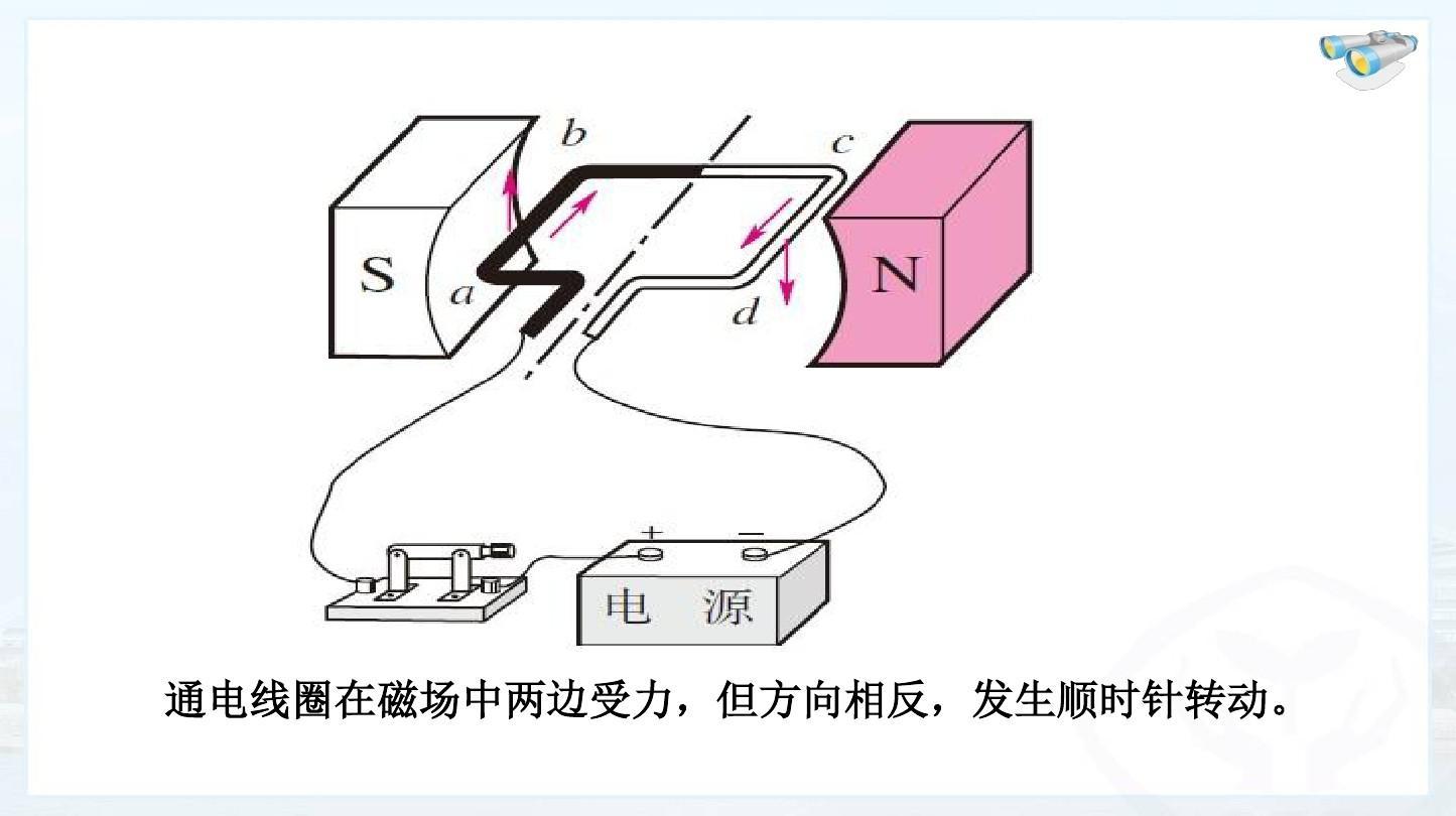 物理教版九包皮課件20.4電動機初中ppt年級新人圖片