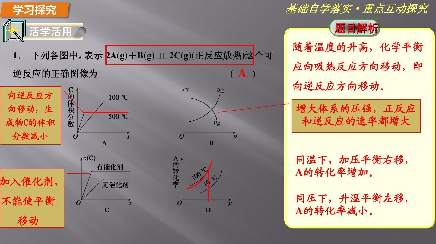 3.5化学平衡课件,平衡选修高中新人教版等效4ppt记录班主任v课件图像图片