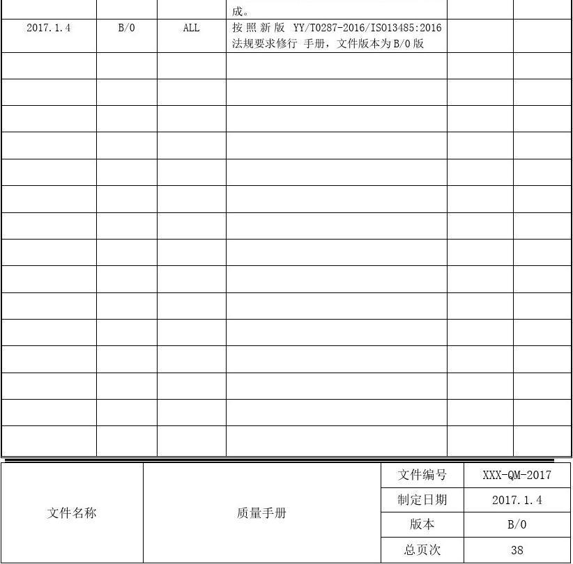 iso9001质量手册_(2016版ISO13485)质量手册-生产企业_文档下载